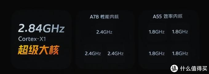 iQOO 7正式发布,搭骁龙888、120W快充、4D全感操控、超感光影像系统