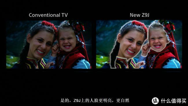 2021年索尼电视X1芯片更新换代,全新XR芯片到底强在哪