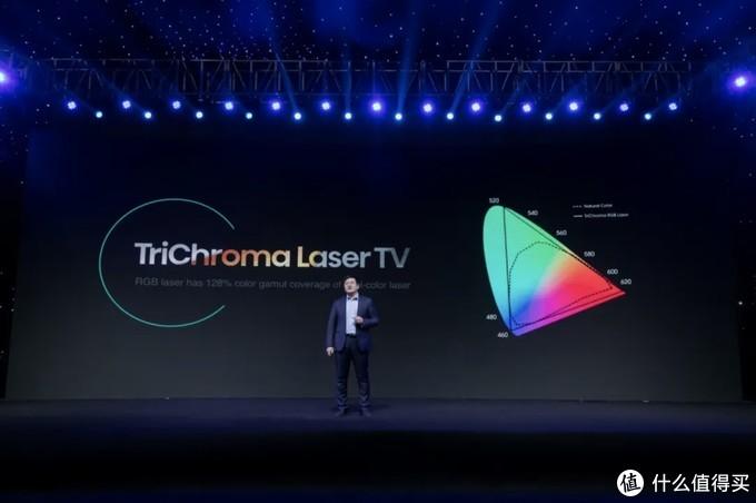 """CES2021:海信发布全球首款""""社交全色激光电视"""" 色域最高标准可达107%BT2020"""
