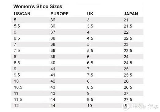 分享一下海淘鞋子尺码的选择和经验