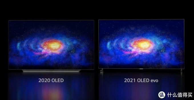 LG全新G1系列OLED电视发布:高亮度前所未有