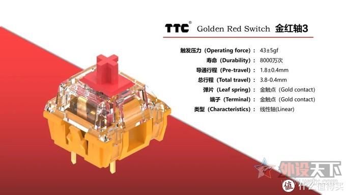 好看的轴体又增加了!TTC正牌科电月白轴、金红轴简评