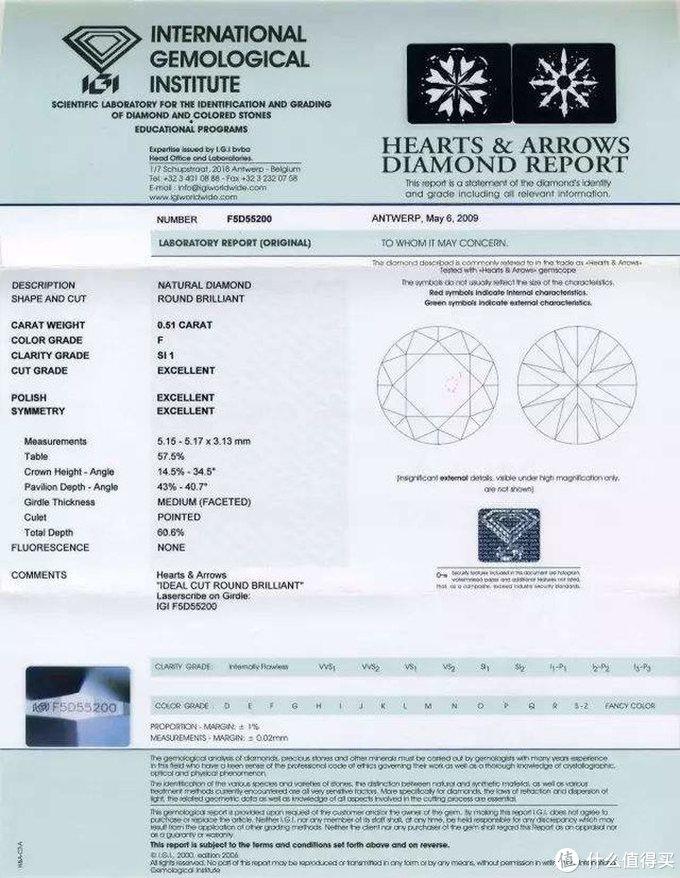 钻戒课堂 | 钻石鉴定机构,了解钻石证书!
