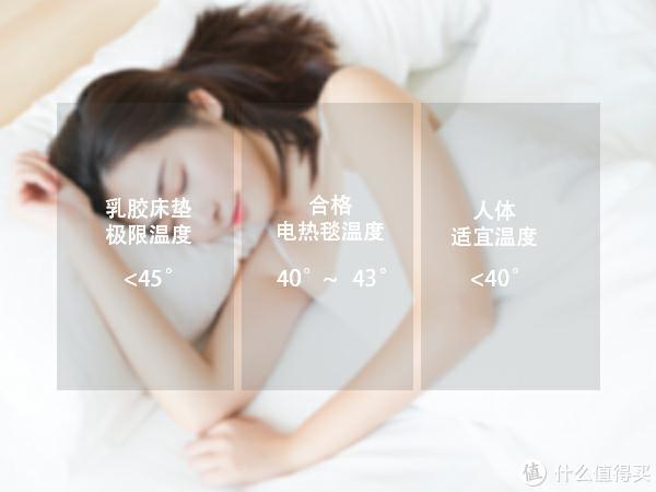 乳胶床垫可以放电热毯嘛?