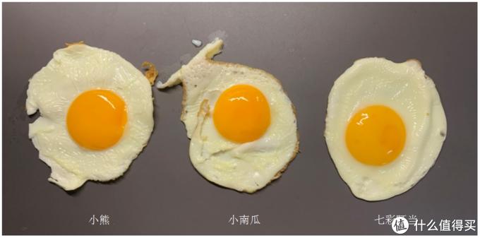 七彩叮当无油煎出来的鸡蛋最完整、最嫩。小熊的其次,小南瓜煎出来的鸡蛋外圈局部没有凝固,鸡蛋形状不美观。