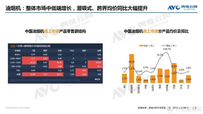 2020年12月家电市场总结(线上篇)