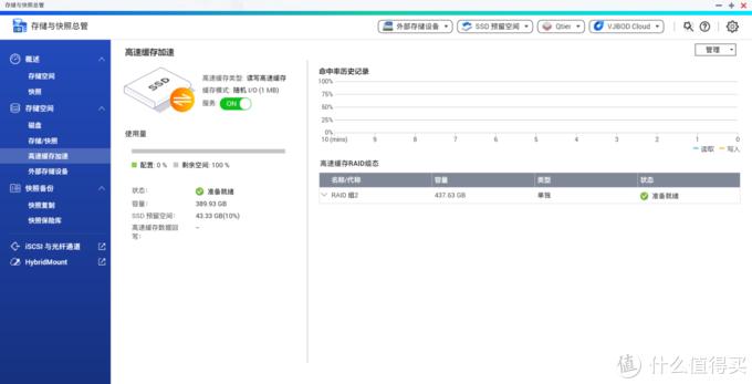 打造万兆私人网络存储服务器,威联通TS-532X让数据永存