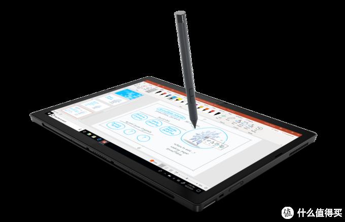 联想发布ThinkPad X12 Detachable Gen 1二合一变形本,3:2生产力屏,约10小时续航