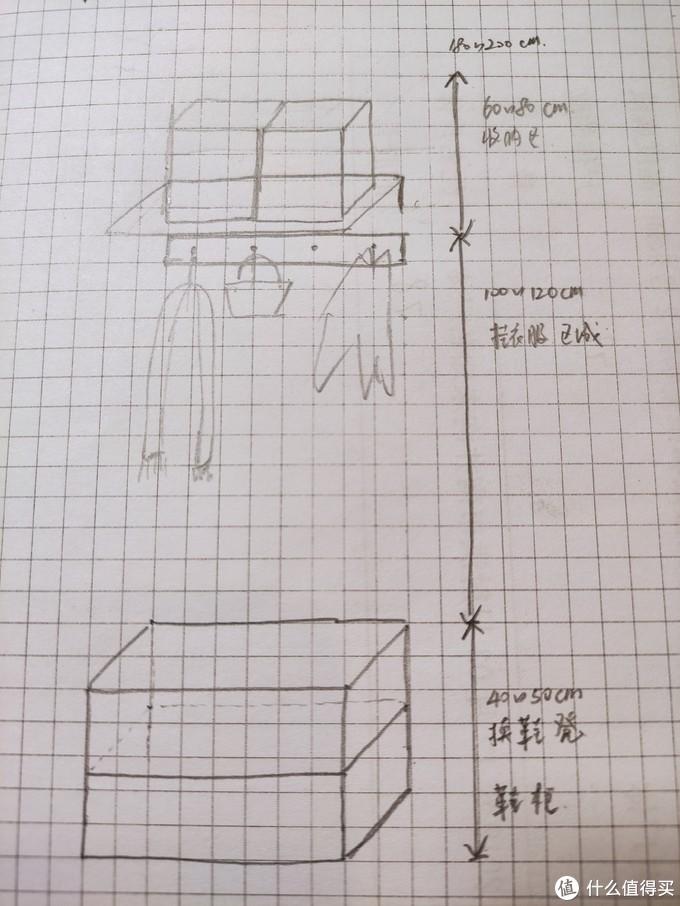 垂直收纳 3件宜家好物打造功能齐全超小玄关