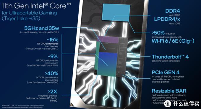PCIE 4.0 SSD 2021年将成主流?希捷酷玩固态520系列 1T不完全评测报告