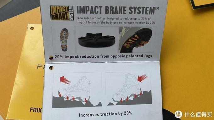 impact系统,增加20%的摩擦力