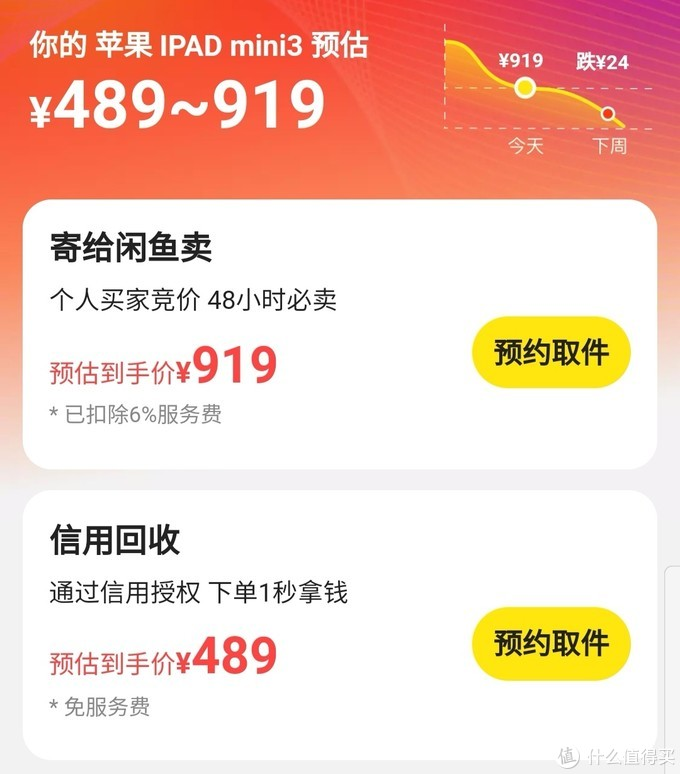 iPad闲置转卖,四家平台哪个出价高?
