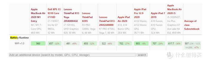 年终总结!3000到8000 真香轻薄办公本推荐,英特尔、AMD平台详尽收录
