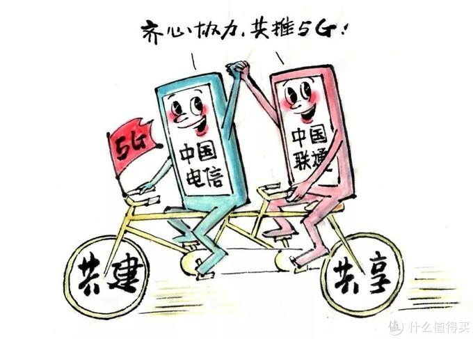 中国电信和中国联通玩大了:虚拟网也可以免费互打!