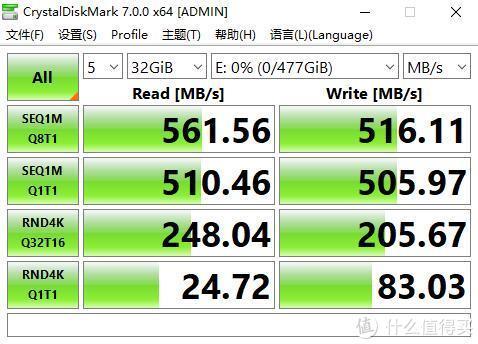 腾飞之始,龙芯为冠、台电腾龙系列512GB固态 评测