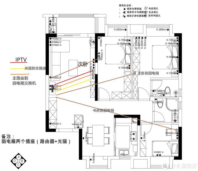 实际规划的一个三室户型图演示