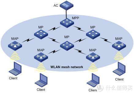 辞旧迎新,把家里的无线网络升级为华硕WIFI 6+Mesh组网方案