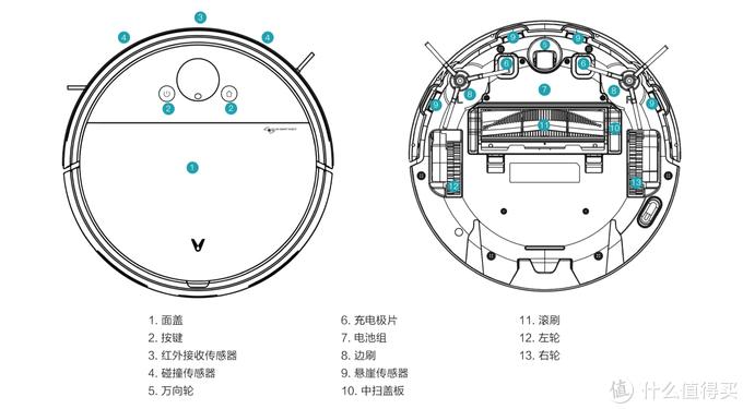 千元扫拖初体验,云米互联网扫拖机器人视觉导航版上手
