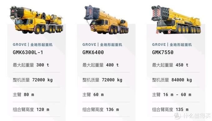 媳妇快打钱(二):乐高 MOC-5509 Grove GMK6400 格鲁夫起重机(避震版)
