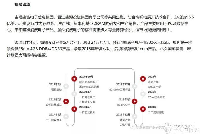 国产晋华DDR4颗粒全网首测