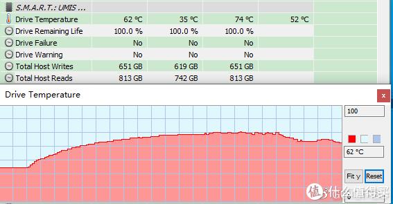 忆联AM620固态硬盘评测:小身材、大容量、高速度