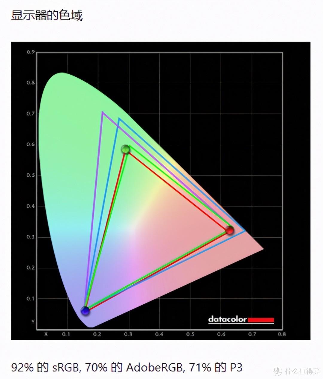 华硕天选2深度测评:R7 5800H+ RTX 3070,这波太香了!