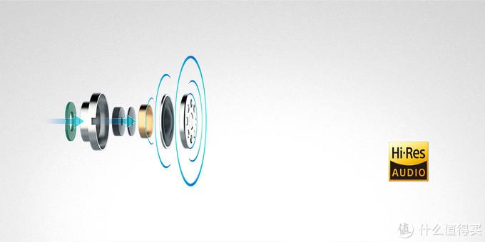 史低价格入手的仁仕(TOPPERS)HiRes加持的ANC主动降噪耳机BCS-E2简晒
