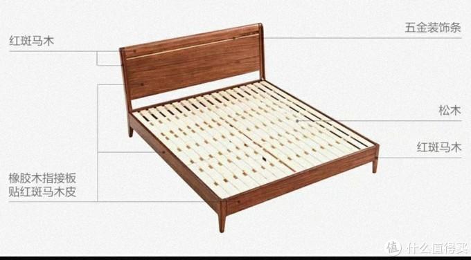 实木床的那些事