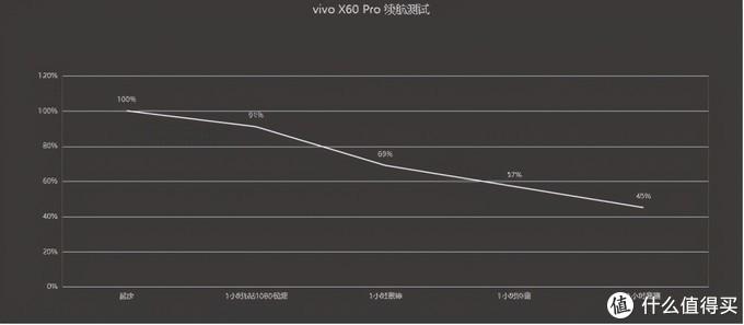 vivo X60 Pro评测:抛开蔡司光环,给你一个真实体验