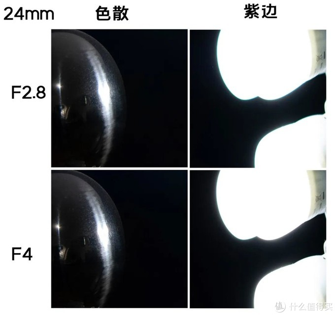 进击的国产镜头!思锐变形宽银幕24mm F2.8镜头测评