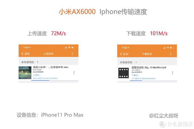 为了NAS和2.5G网口买小米AX6000值得吗?