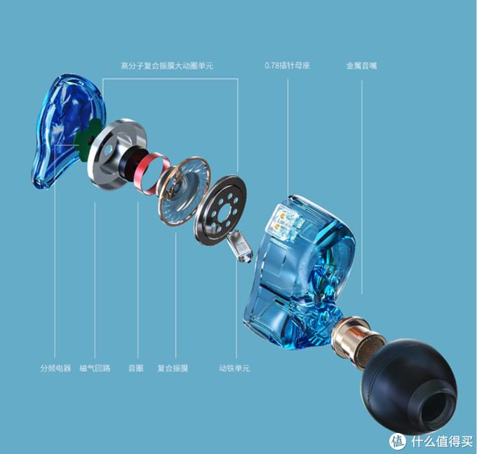 翡声 JadeAudio EA3圈铁耳塞开箱及简单体验