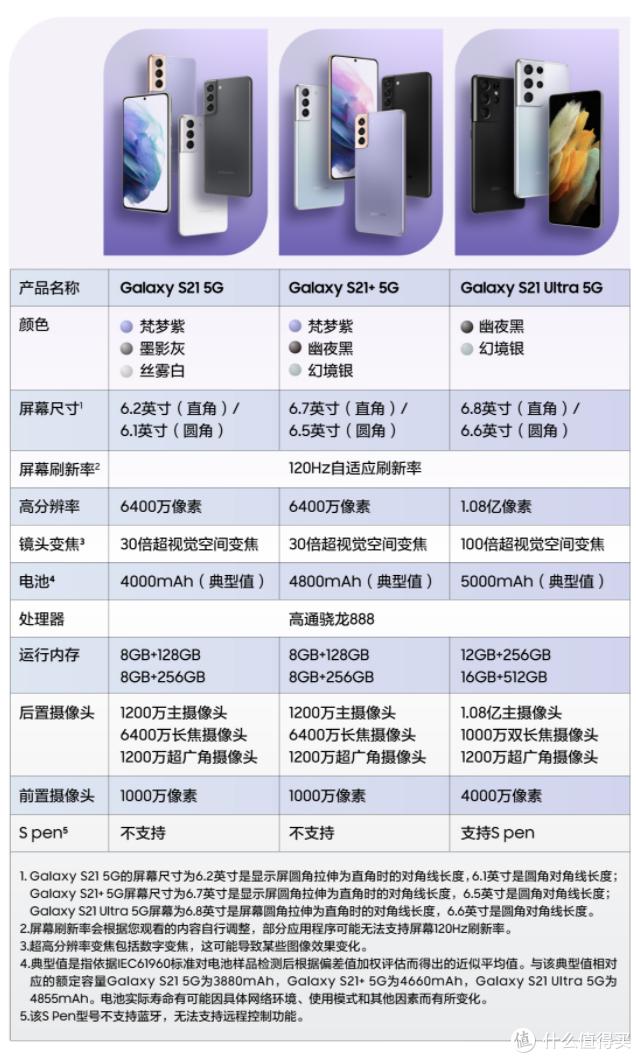 三星国行版Galaxy S21 5G系列上架预售,引入S Pen手写笔,首发送25W充电头