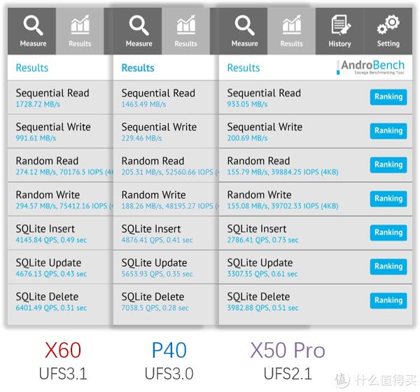 性价比的逆袭?vivo X60手机评测!