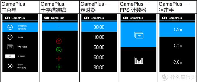 强劲参数 FPS玩家玩具 VG258QM