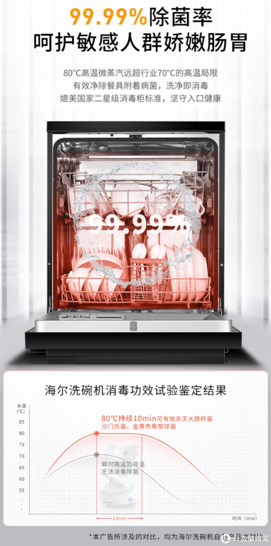 买洗碗机不用再纠结了  海尔CN13这款洗碗机满足你所有的要求