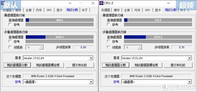 ITX体型、白色系、AMD YES!不到4000装一台高性价比小钢炮