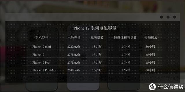都说喜欢小屏旗舰,怎么谁都不买iPhone 12 mini?