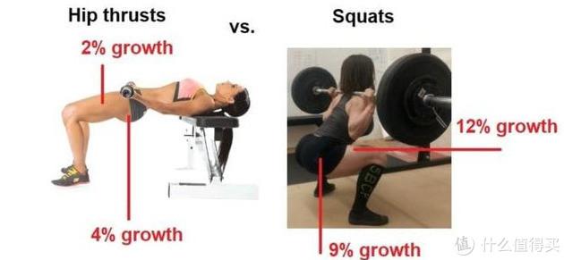 深蹲vs臀冲,哪个对于练臀更好?我们一直都错了吗?