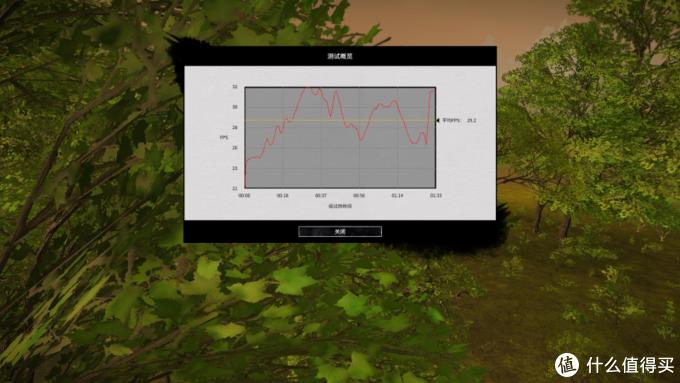 联想YOGA14S笔记本评测:快、长、炫,IntelEvo平台能否为轻薄本撑起一片天?