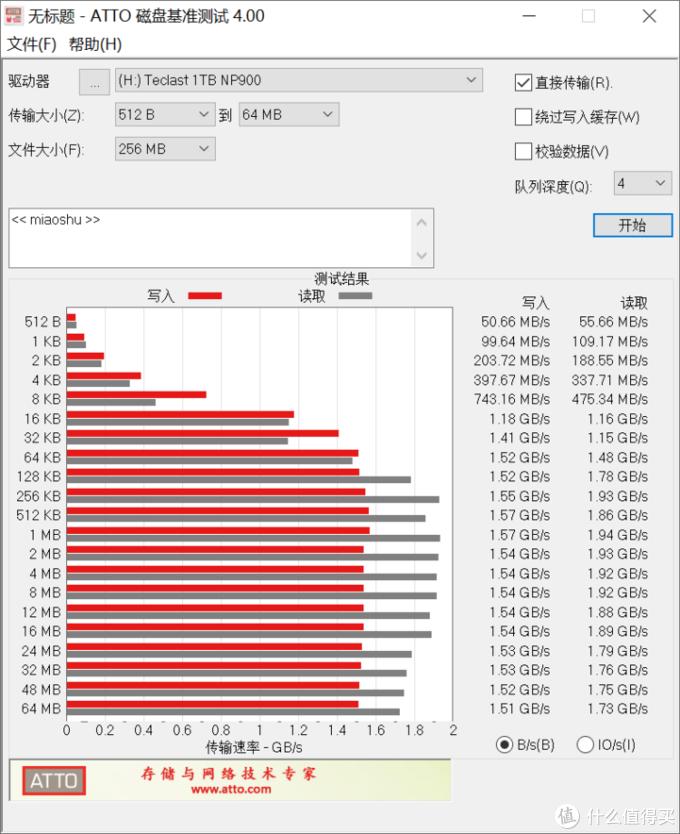 补齐电脑性能短板:台电 幻影系列 NP900 NVMe 固态硬盘评测