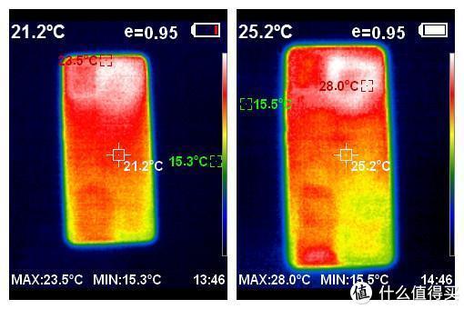 iQOO 7手机评测:开年旗舰拦路虎 不止骁龙888和120W超级闪充
