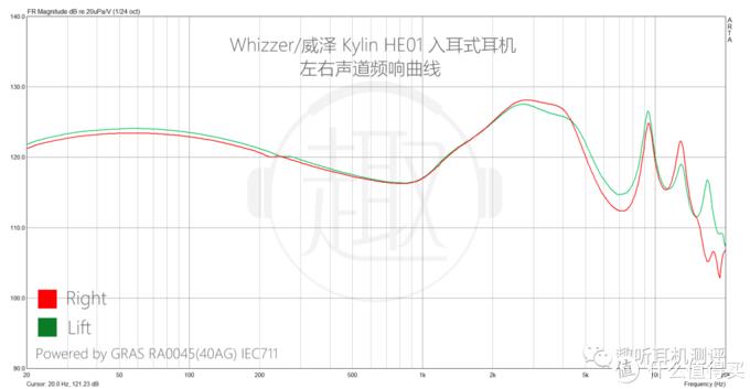 HE01频响曲线