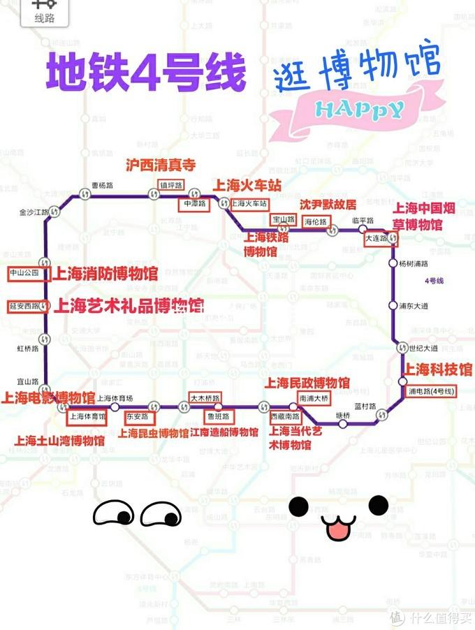 上海旅游地铁沿线景点上海周末拍照好去处