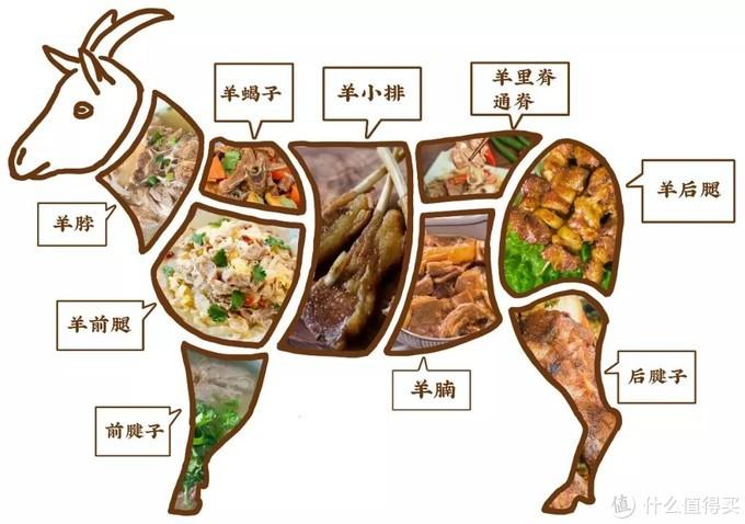大众点评都搜不到的宝藏街!这有全宇宙最好吃的西北嫩肉!