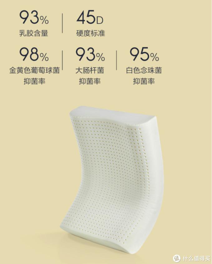 小米有品上新8H特拉雷工艺乳胶枕,物理发泡零添加,任意机洗!