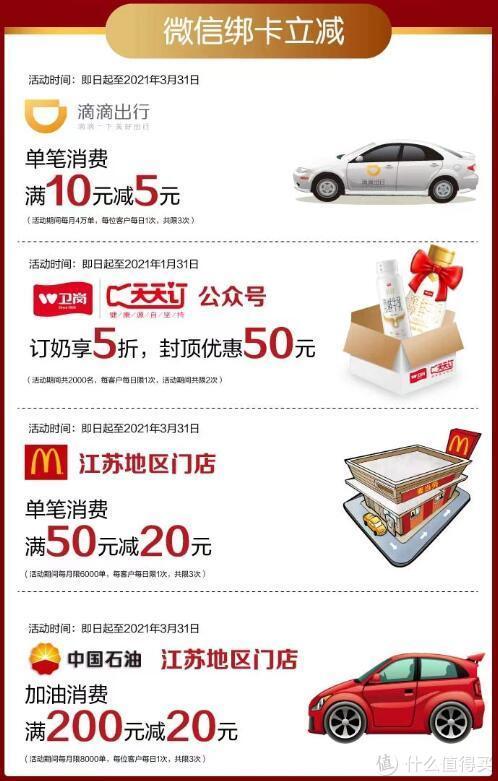小银行的信用卡也有大优惠,江苏银行信用卡使用攻略