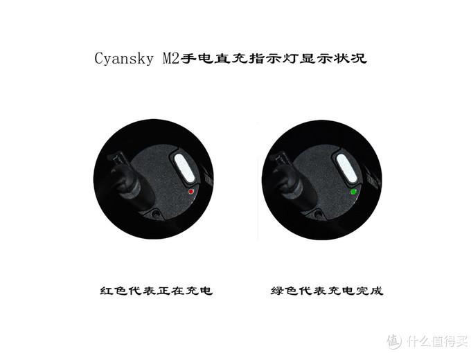 好兄弟系列之Cyansky M2/M3手电---指尖精灵