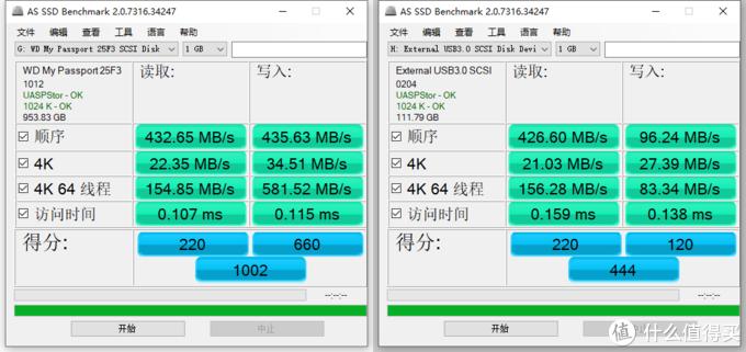 WD 1TB 移动固态硬盘拆解横评