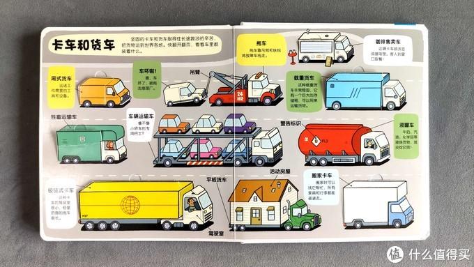 卡车和火车